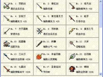 三国高宠传游戏详细介绍 高宠简介